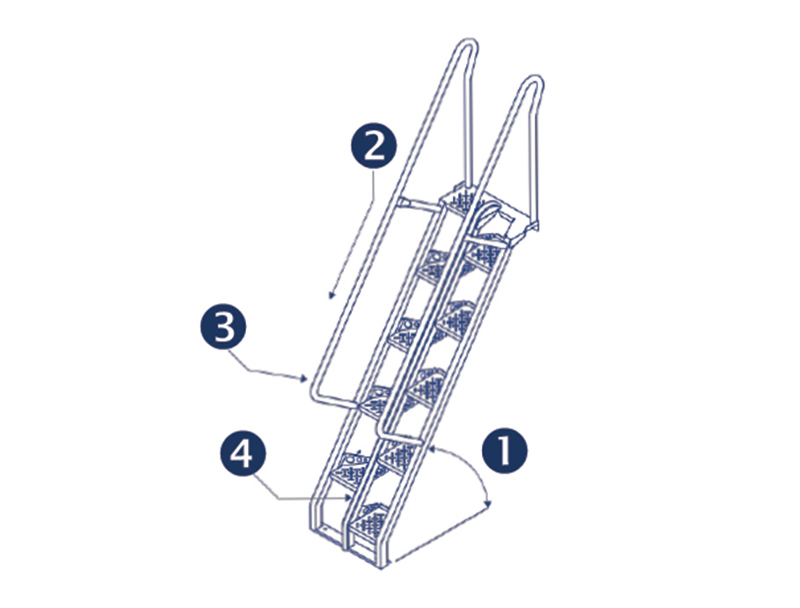 Alternating tread stair diagram