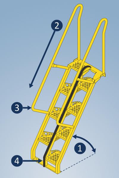 Alternating Tread Stair Diagram