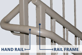 Handrails and rail frames