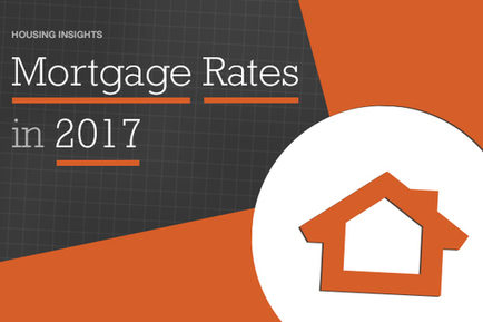 Millennials and Mortgage Rates: The Homebuyer Market in 2017