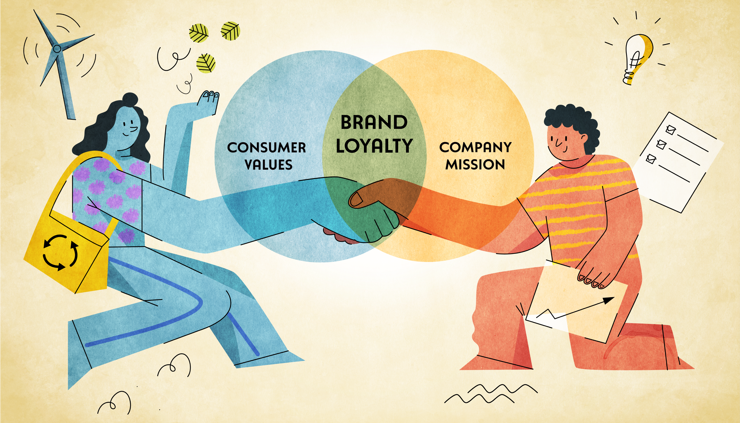 How Social Values and Your Company Mission Influence Millennials