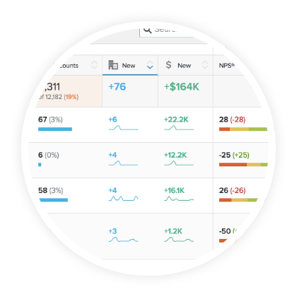 Analyze | UserVoice