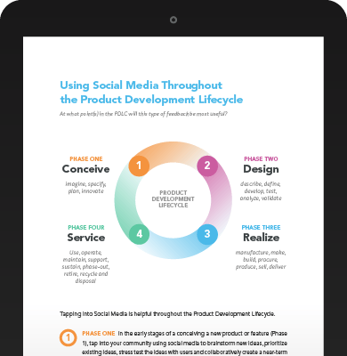 Using Social Media Throughout the Product Development Lifecycle
